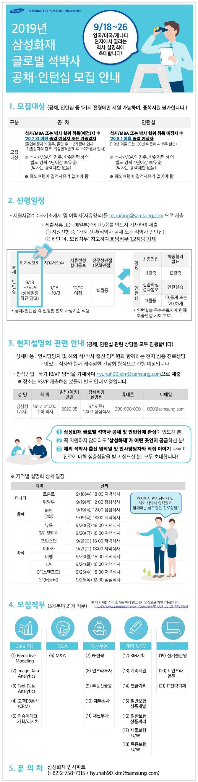[삼성화재]2019년 글로벌 석박사 공채 및 인턴십 모집 안내_final2.jpg